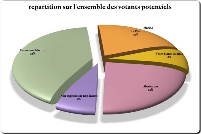 jpg graphique